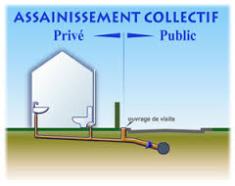 Un professionnel intervient pour raccorder le système d'assainissement collectif des eaux usées.