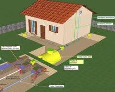 Un spécialiste intervient pour raccorder le système d'assainissement d'eau usée à un logement.